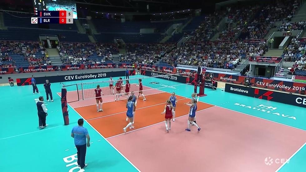 Słowacja - Białoruś